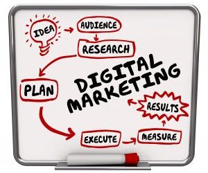 How Digital Marketing Can Drive Your B2B Company Results