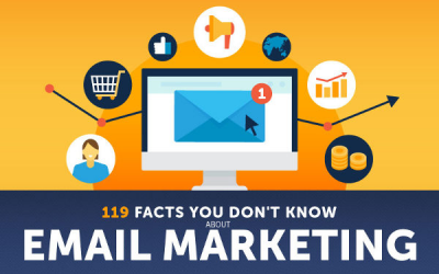 Digital Marketing News: Email Marketing Facts, Gen Z Media Usage & Snap Publisher Tool