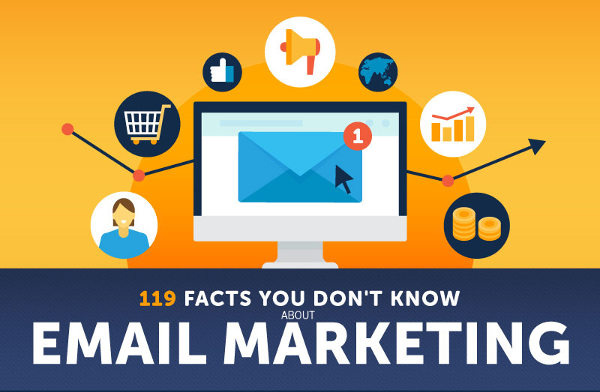 Digital Marketing News: Email Marketing Facts, Gen Z Media Usage & Snap Publisher Tool